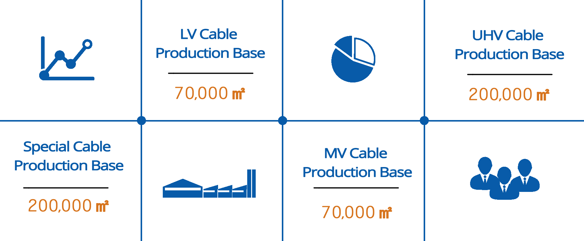 11kv-xlpe-cable Description