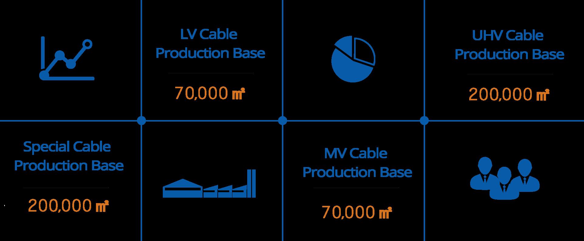 11kv-xlpe-cable Description